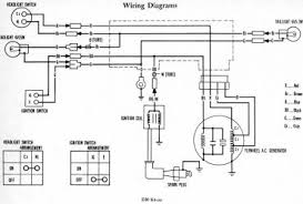 49cc pocket bike engine diagram 49cc image wiring pocket bike ignition wiring diagram pocket image about on 49cc pocket bike engine diagram