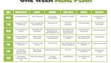 Diet Plans Paleo Food Plan The Complete List What To Eat And