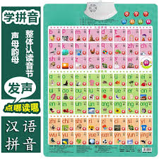 Chinese Sound Chart Usd 7 27 Chinese Character Stroke Partial Pong Radical