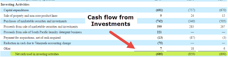 online cash flow calculator cash flow from investing activities formula top examples