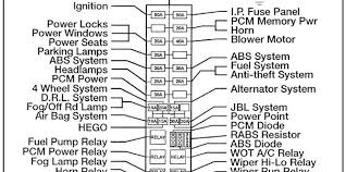 2002 ford escort zx2 fuse box diagram wire center \u2022 1999 Ford Explorer Fuse Box Diagram fuse box diagram ford escort zx2 ford wiring diagrams instructions rh justdesktopwallpapers com 2002 ford zx2