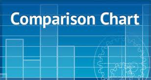 Hydraulic Oil Comparison Chart Diesel Engine Oils