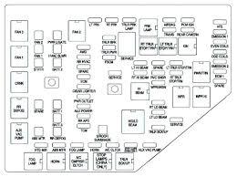 2000 saturn sl1 fuse box diagram auto genius panel wiring ion jimmy saturn sc2 fuse box diagram full size of 2000 saturn sl2 fuse box diagram panel charming wiring for photograph auto genius
