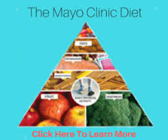 Image result for Mayo Clinic Diet + non copyrighted