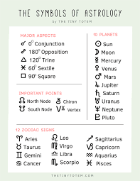 Buddhist Astrology Birth Chart Astrology Symbols Printable Astrology Astrology