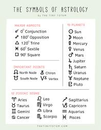 Astrology Symbols Printable Astrolife