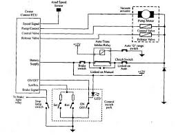 cruise control systems automobile cruise control system electrical diagram