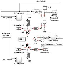 academic paper an efficient architecture for energy recovery in figure
