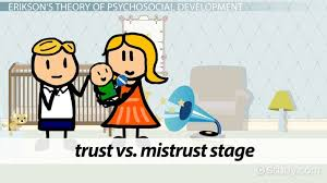 Basic Trust Mistrust Erik Eriksons Theory