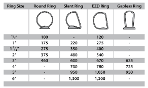 Binder Ring Size Chart Buying Guide Ring Binders Office Express Oex Supplies