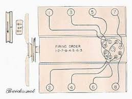 i stll ned a picture of the firing order of a 56 b the ebay 65 buick wiring diagram re i stll ned a picture of the firing order of a 56 buick 322 motor