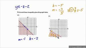 test review algebra 1 writing linear equations problems 18 through 23