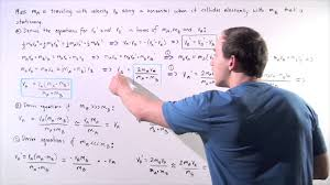 elastic collision equation derivations