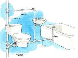 glamorous basement bathroom plumbing how plumb a basement bathroom plumbing for unique design ideaore