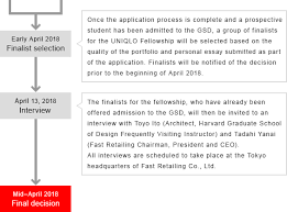 sustainability harvard graduate school fellowship early 2018 finalist selection once the application process is complete and a prospective student has