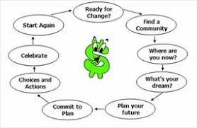 importance of money management essay  importance of money management essay importance of money management essay