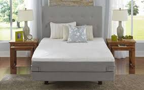 cantwell mattress prices. Exellent Mattress Mattresses Are Basically Big Boxes Say Experts The Only Way To Know If One And Cantwell Mattress Prices