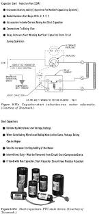 psc motor wiring diagram images fasco d1056 wiring diagram 3 sd hermetic compressor types of engines