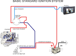 similiar simple ignition wiring diagram keywords basic ignition system wiring diagram also basic ignition switch wiring