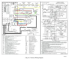 goodman furnace wiring diagram also gas furnace wiring diagram gas furnace wiring diagrams with thermostat goodman furnace wiring diagram also gas furnace wiring diagram gas furnace wiring diagram delightful shape carrier