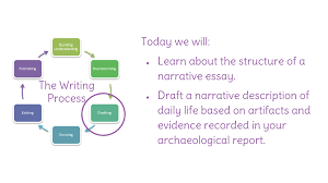 lesson writing a first draft of the narrative essay learnzillion view resource copy resource id