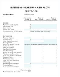 small business startup plan sample startup business plan template pdf hotel startup business plan