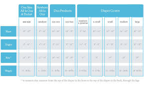 Rise Size Chart Thirsties Size Chart For Diaper Cover Includes The Rise
