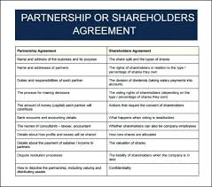 Start Up Business Partnership Agreement In Example Percentage ...