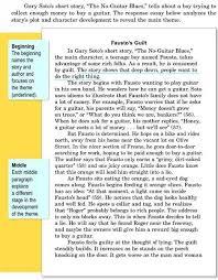 english essay help online esl thesis proposal ghostwriting  english essay help online