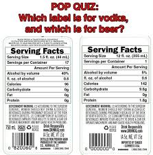 alcoholic beverages and nutrition labels