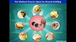 Meal 4 Snack Absolute Muscle 12 Week Program By Jeet