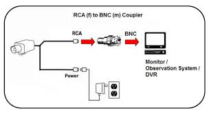 rca module wiring diagram rca wiring diagrams usb to av cable for tv at Usb To Rca Wiring Diagram