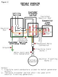 wiring diagram generator auto transfer switch the wiring diagram generator hookups ar15 wiring diagram