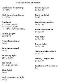 Hid Light Bulb Chart Light Bulb Sizes Extremeprelude Com
