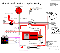 starter wire burning up com factory five racing i found this diagram a while ago be it will help you trace the wiring