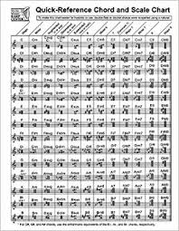 Quick Reference Chord And Scale Chart For Harp Sylvia