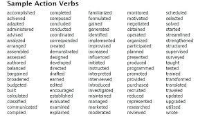 Resume Thesaurus Best Bussines Template