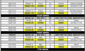 Fuel Filter Cross Reference Chart Fram Fuel Filter Chart Wiring Diagram