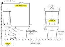 how to a toilet toilet ing guide kohler toilet dimensions