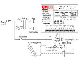 p2500 wiring diagram wiring diagrams and schematics utilimaster wiring diagrams diagram freightliner
