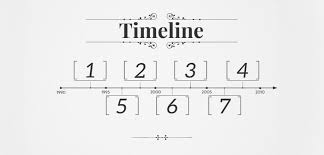 Year Timeline Template Personal Timeline Template Maggi B Rural Salary Slip