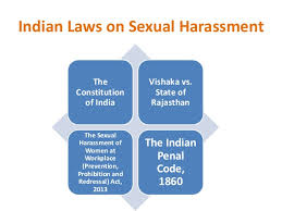 report on sexual harassment laws legal aid clinic jindal  stopharrasment sexual harassment at workplace 3 638