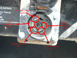 99 yukon brake controller wiring diagram trailer wiring charge wire and brake controller 99 yukon also we found an orange and blue