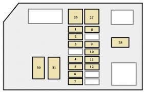 toyota 4runner (1996 1997) fuse box diagram auto genius 2006 Toyota 4Runner Fuse Box Diagram toyota 4runner (1996 1997) fuse box diagram