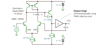 an op amp with 35 degrees phase margin precision amplifier wiki precision amplifiers ti e2e community