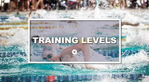 Edge Swim Club Training Levels
