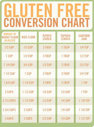 Gluten Free Flour Conversion Chart 5 5 Gluten Free Conversion Chart Refrigerator Magnet