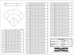 Softball Pitching Chart Template How To Use Coachataclicks Pitching Charts Youtube