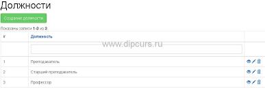 php dipcurs Пример окна управления должностями административной части проекта дипломной работы