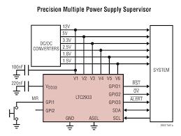 ltc programmable hex voltage supervisor eeprom linear ltc2933 typical application